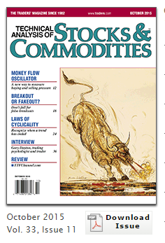 Technical analysis of stocks and commodities magazine free.
