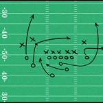 Trading Playbook