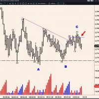 Anatomy of a Day Trade